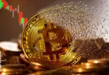 Bitcoin and altcoin prices are being pulled down by rising stock market volatility